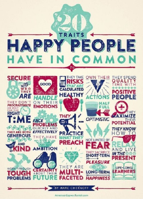 20-Traits-Happy-People-Have-in-Common