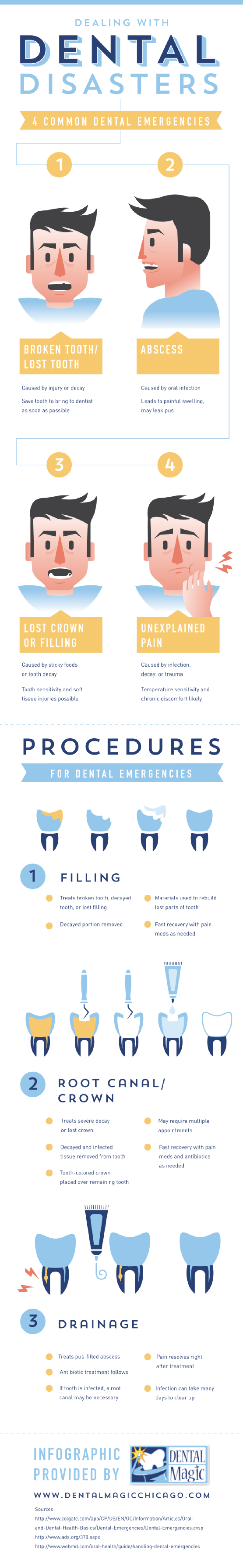 4-Common-Dental-Emergencies-and-How-to-Deal-With-Them-Infographic