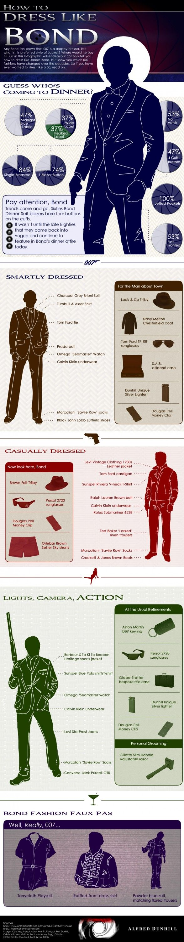 Dress like bond
