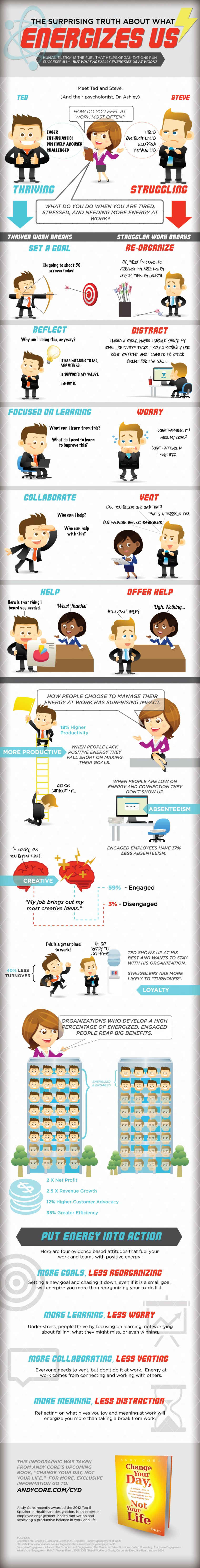 How-to-Feel-More-Energetic-at-Work-and-Increase-Productivity-Infographic