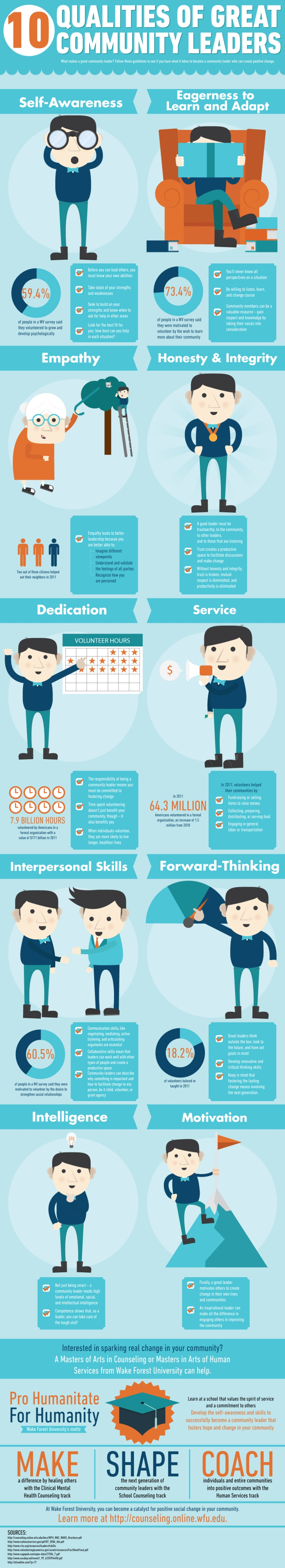 infographic-qualities-great-community-leaders