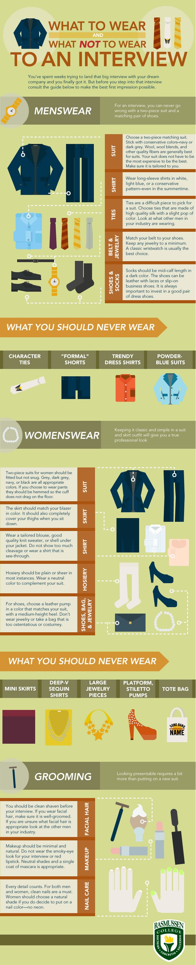 Interview_what-to-wear