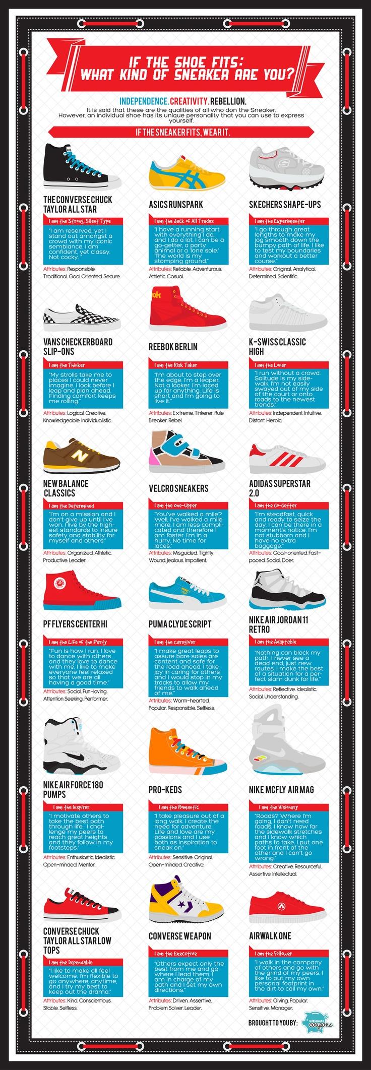 Kind of Sneaker