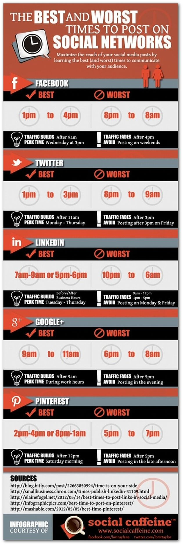 Mejores-y-peores-horarios-para-publicar-en-redes-sociales2