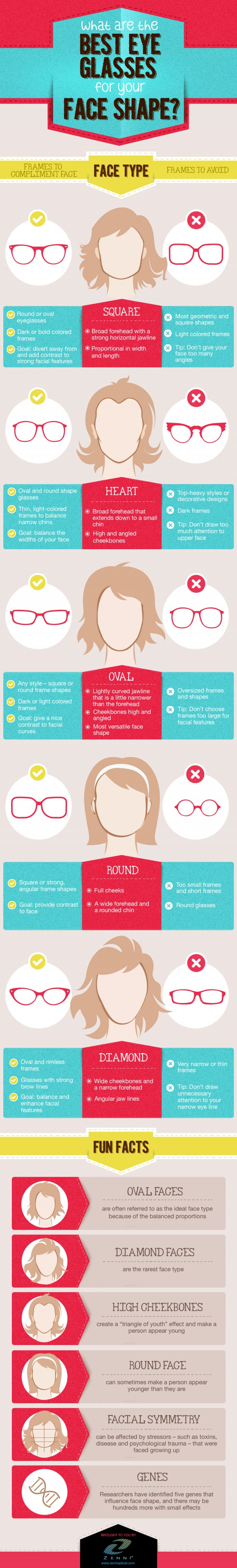 what-are-the-best-eyeglasses-for-your-face-shape_52aa35d405be71-640x4225