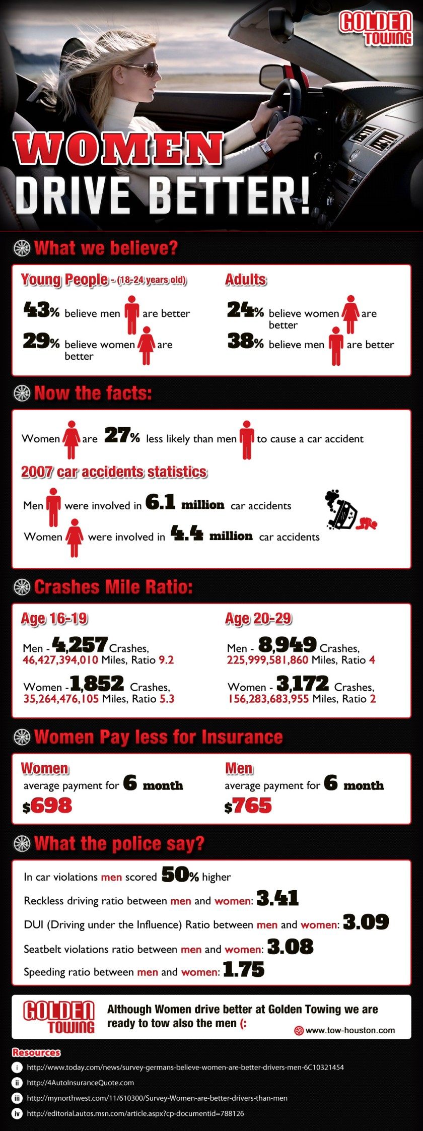 Women-Drive-Better-Infographic
